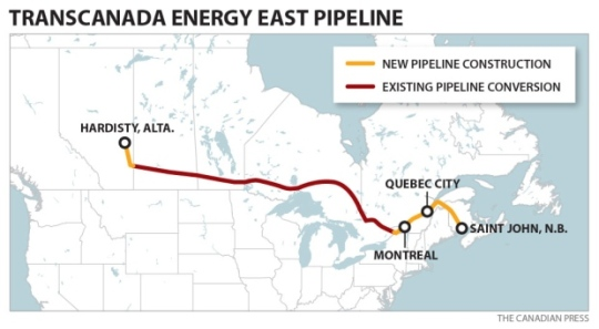 transcanada-energy-east-pipeline