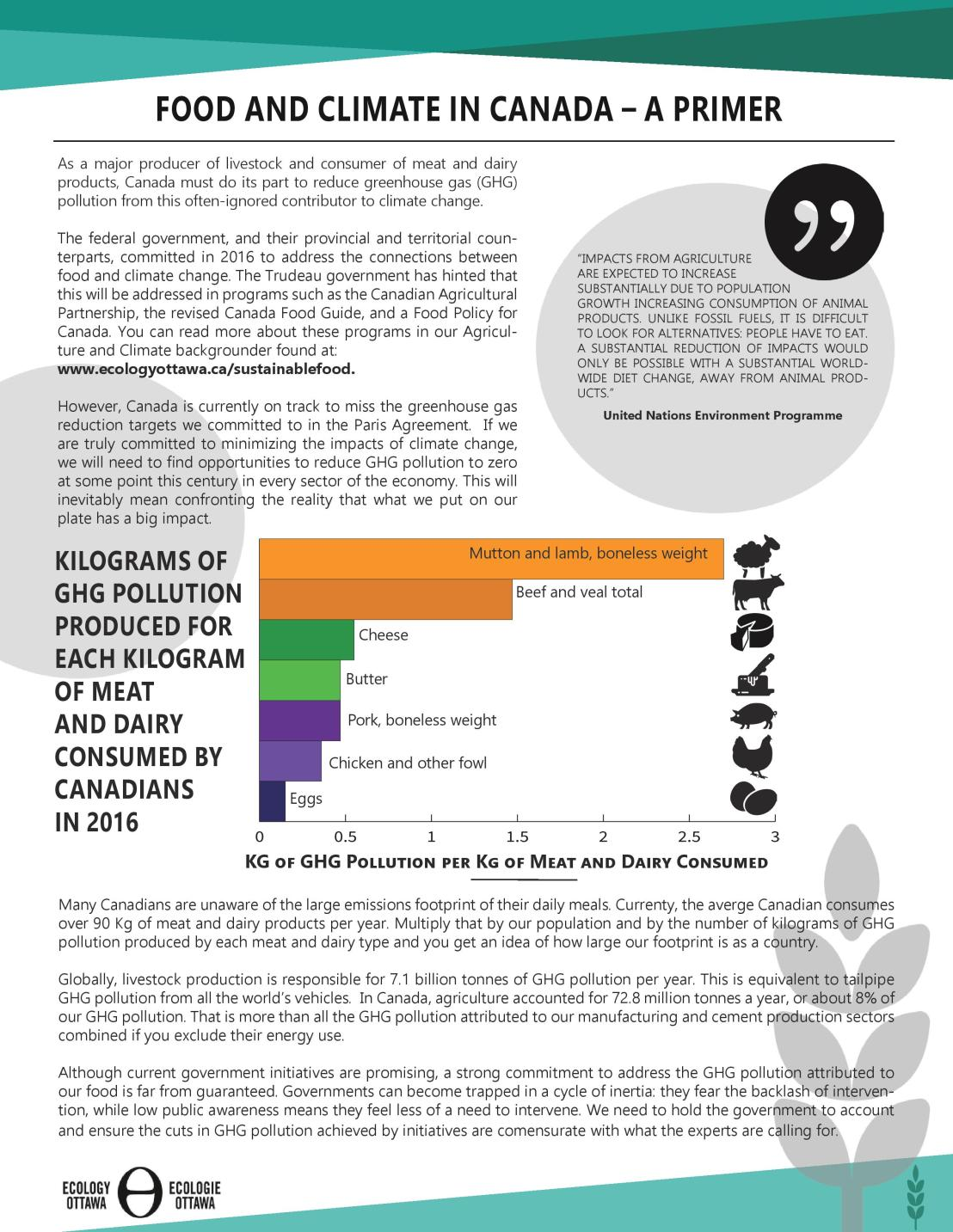 Food and Climate One Pager - FINAL-page-001
